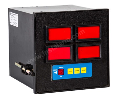 Programmable Annunciator with LCD Monitor Traders